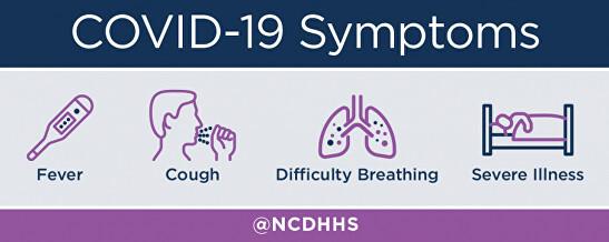 COVID-19 Symptoms